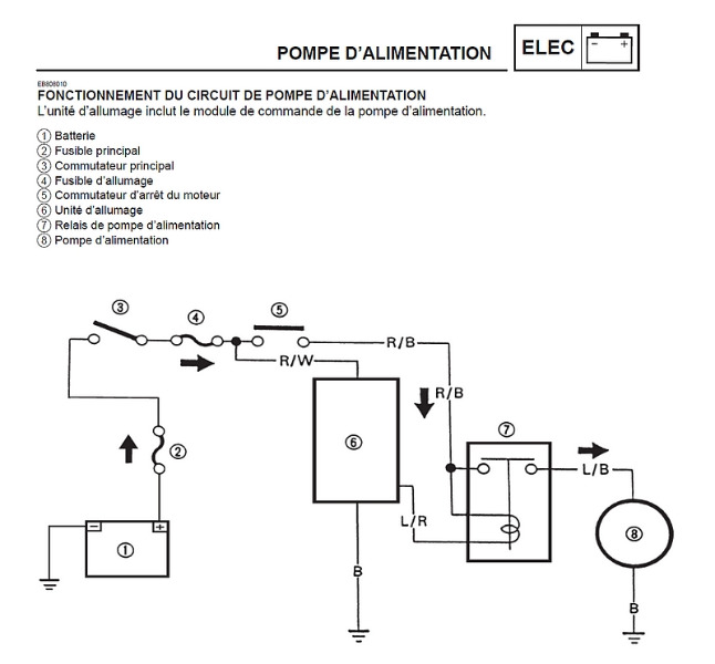 circuitpompe.jpg