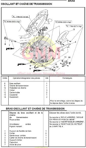 bras_oscillant_chainetransmission850TDM4TX.jpg